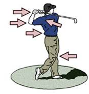 golfer commonly injured areas